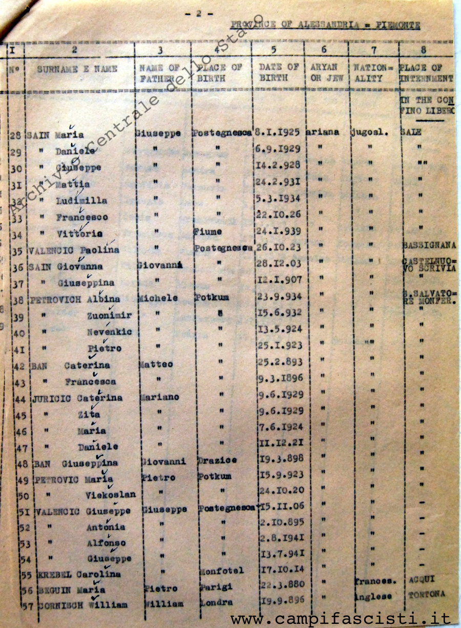 Province of Alessandria. List of foreign civilians interned in the province on 15 agosto 1943