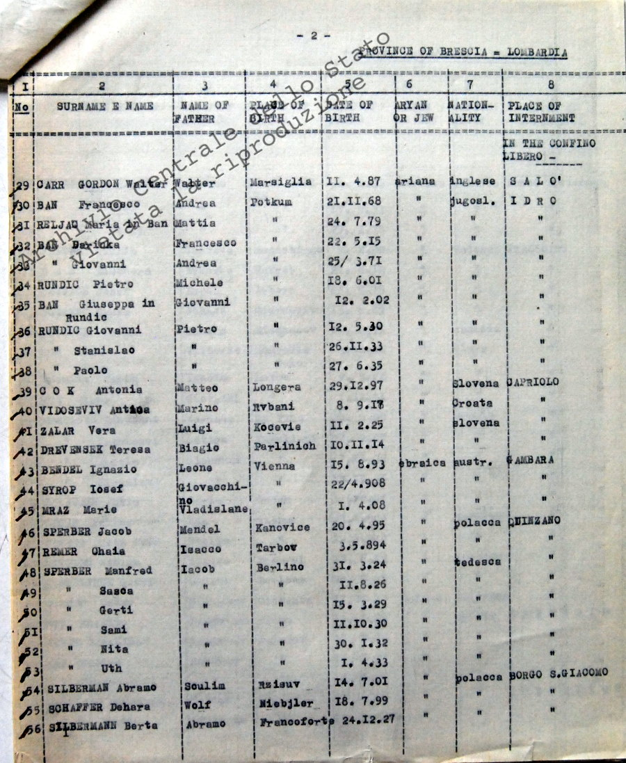Province of Brescia-Lombardia. List of foreign civilians interned in the province on Brescia
